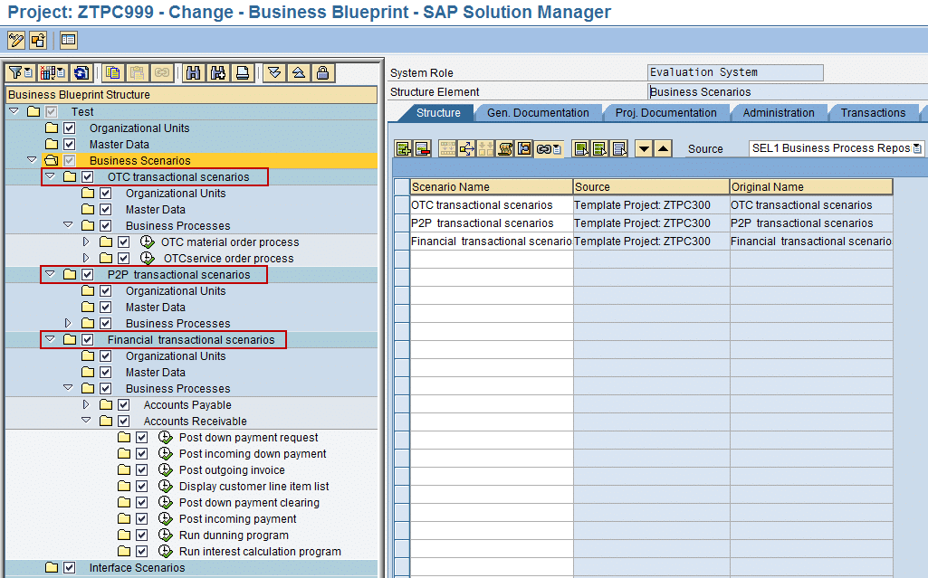 Sap solution manager solman template projects dataxstream this malvernweather Choice Image