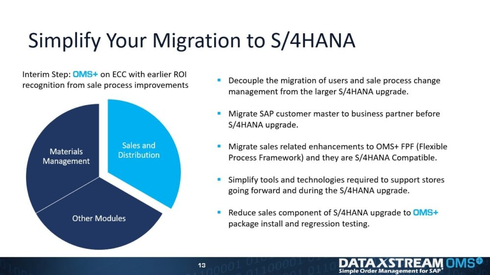 Use OMS+ to simplify your migration to S/4HANA and mitigate SAPSD upgrades